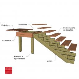 Chevilles 14 mm (10 pièces)