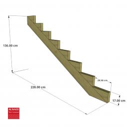 Kit escalier 12 marches en pin traité autoclave