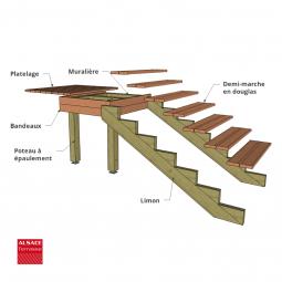 Bande bitumineuse largeur 11,5 cm (Rouleau de 10 m)