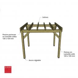 Appentis 6 x 4 m avec couverture bac aluminium